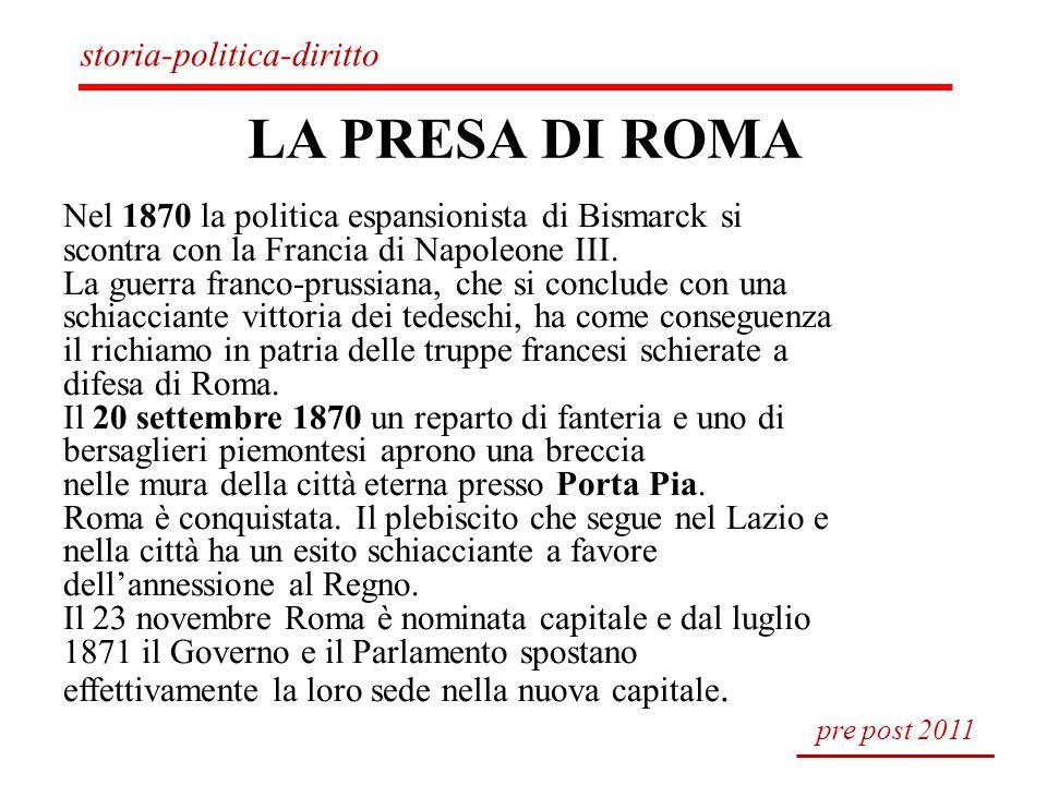 LA PRESA DI ROMA storia-politica-diritto