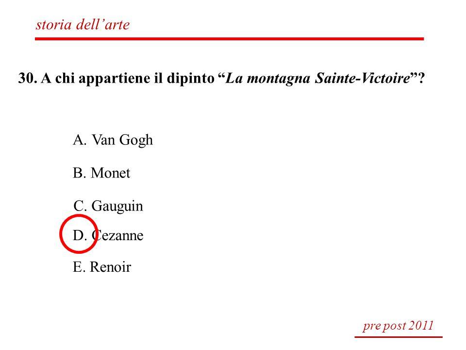 30. A chi appartiene il dipinto La montagna Sainte-Victoire