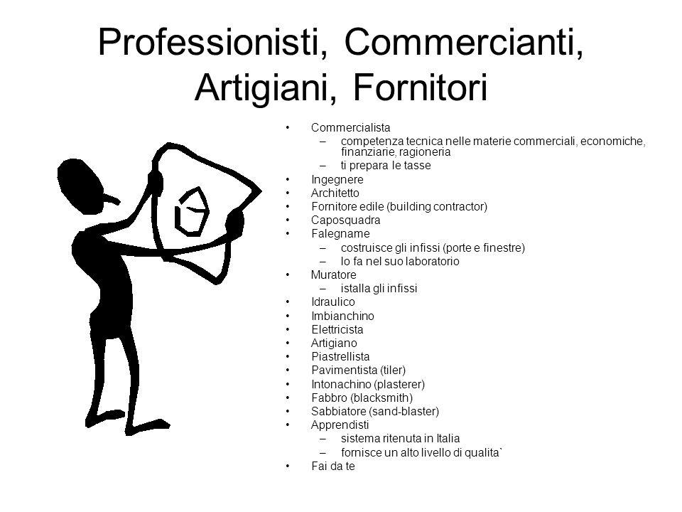 Professionisti, Commercianti, Artigiani, Fornitori