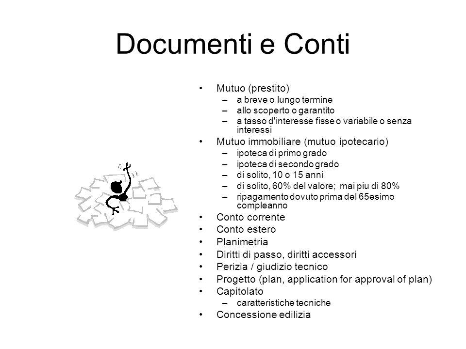 Documenti e Conti Mutuo (prestito)