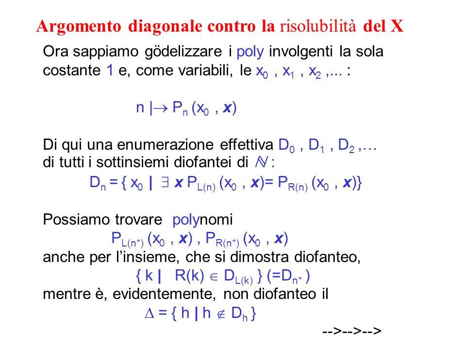 Argomento diagonale contro la risolubilità del X