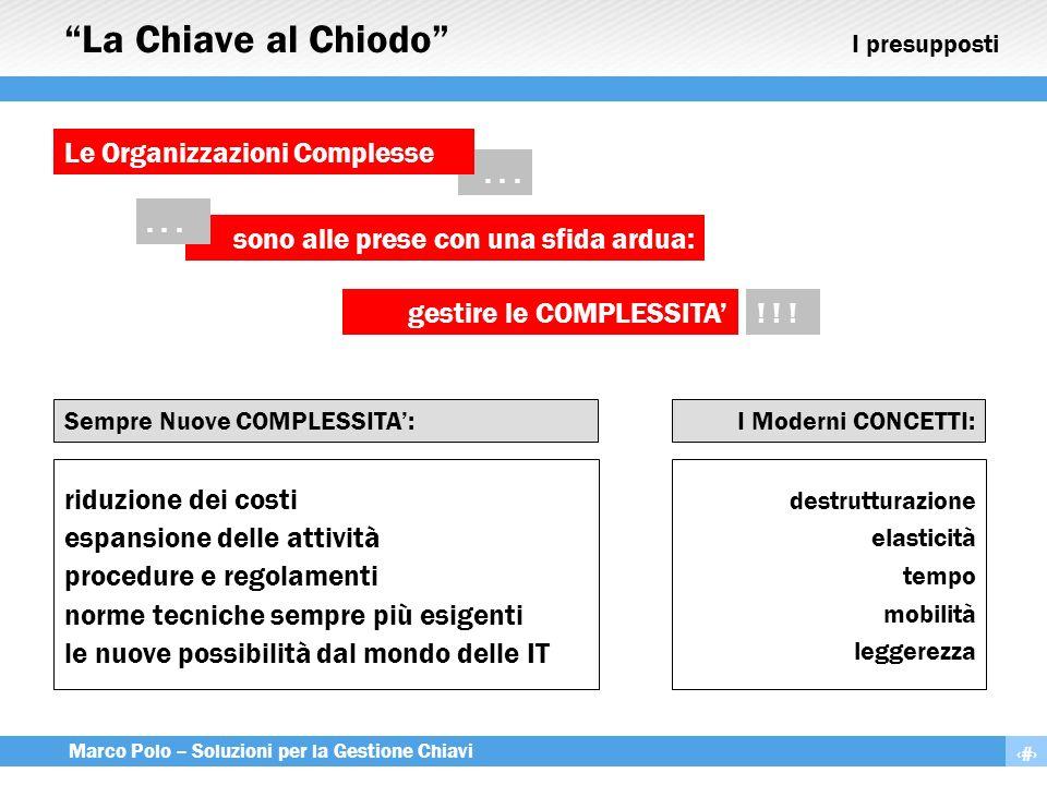 La Chiave al Chiodo Le Organizzazioni Complesse . . . . . .