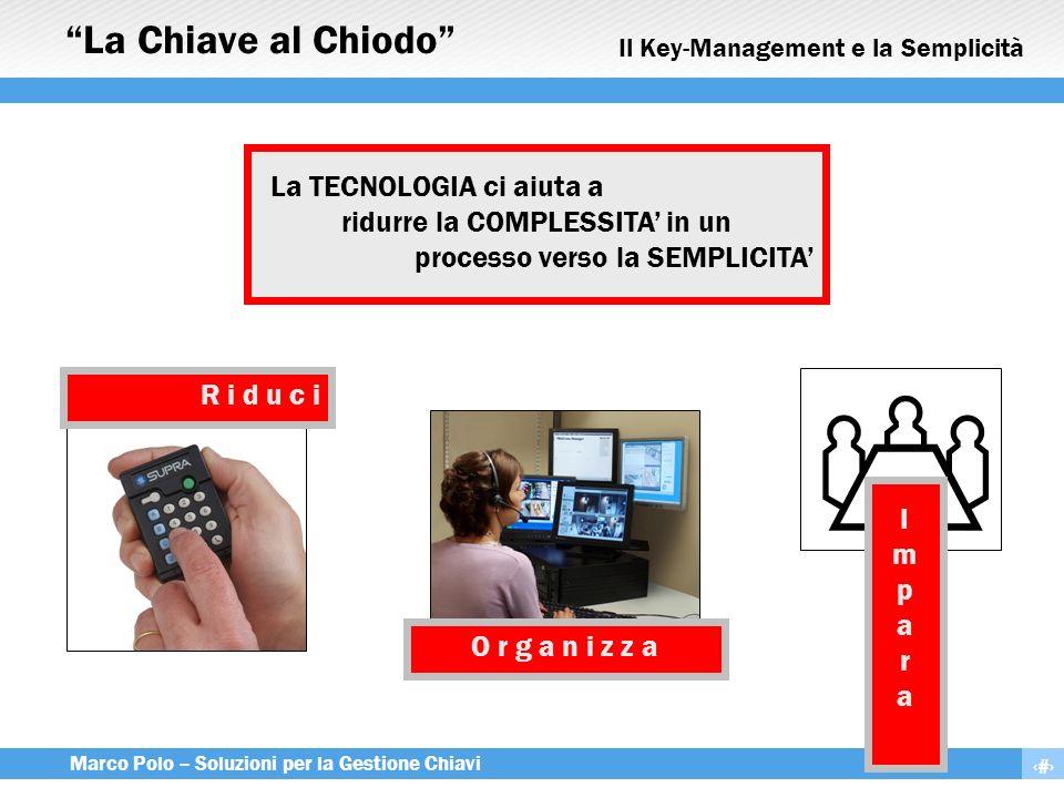 Il Key-Management e la Semplicità