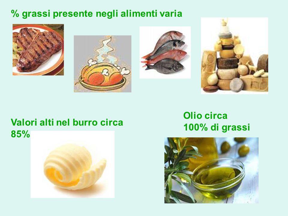 % grassi presente negli alimenti varia