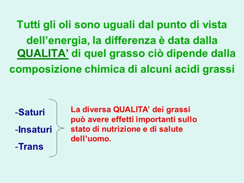 Tutti gli oli sono uguali dal punto di vista
