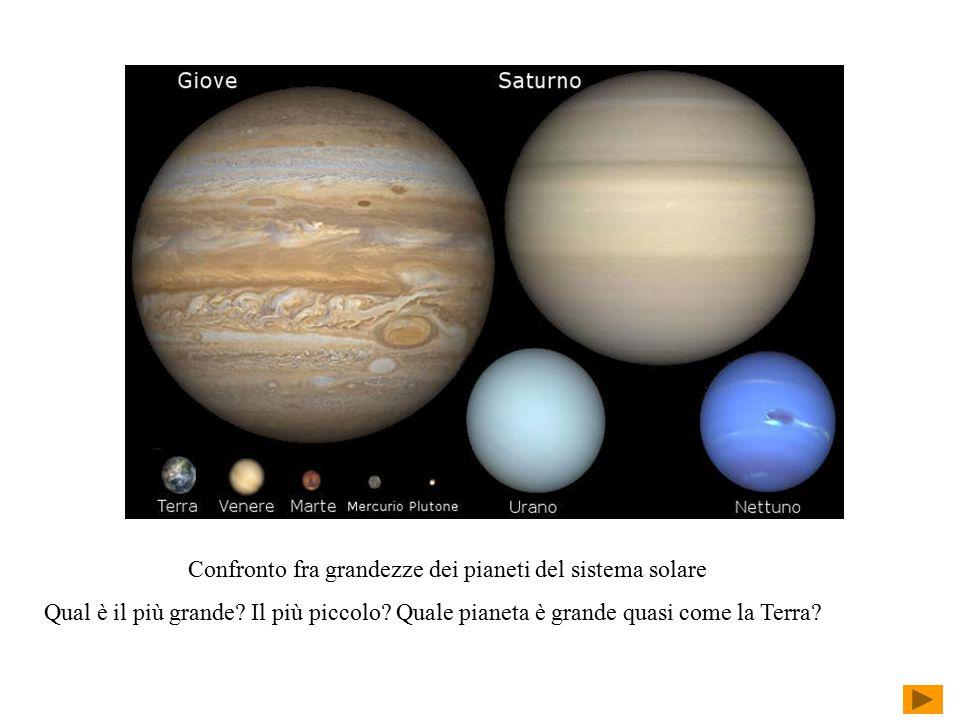 Confronto fra grandezze dei pianeti del sistema solare