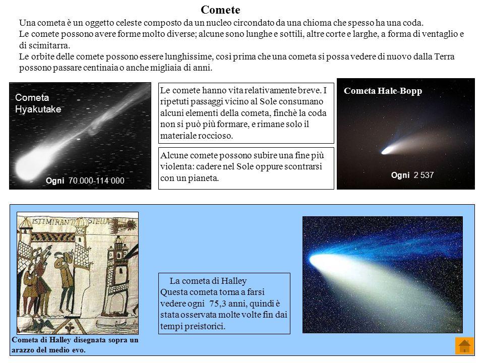 Comete Una cometa è un oggetto celeste composto da un nucleo circondato da una chioma che spesso ha una coda.