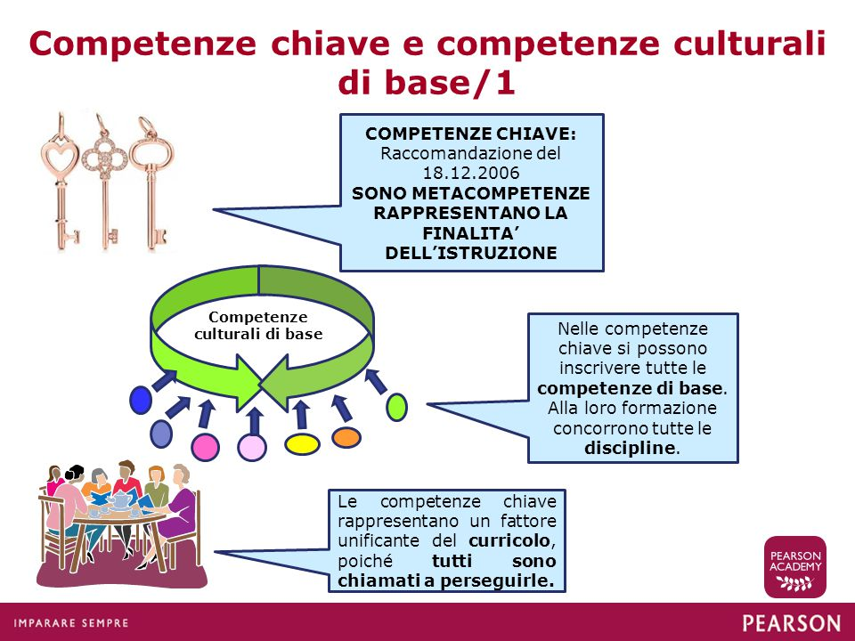 Competenze chiave e competenze culturali di base/1