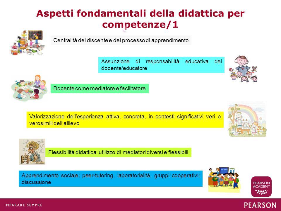Aspetti fondamentali della didattica per competenze/1