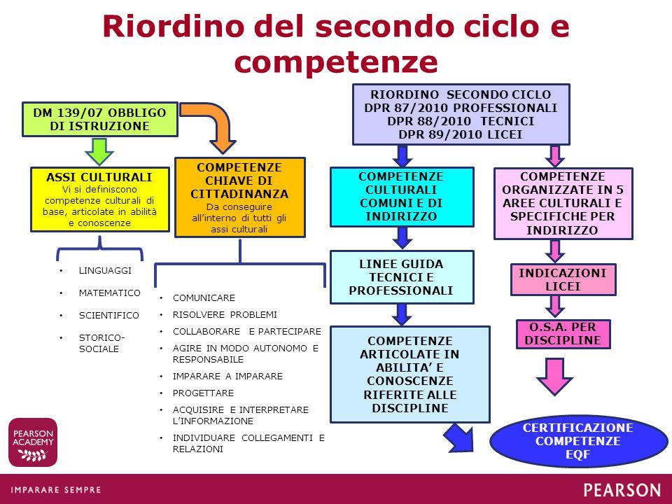 Riordino del secondo ciclo e competenze