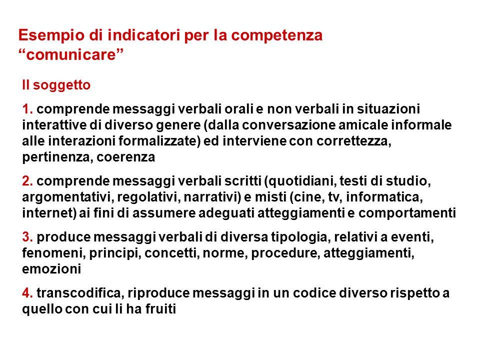 Esempio di indicatori per la competenza comunicare