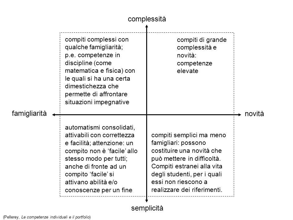 complessità famigliarità novità semplicità