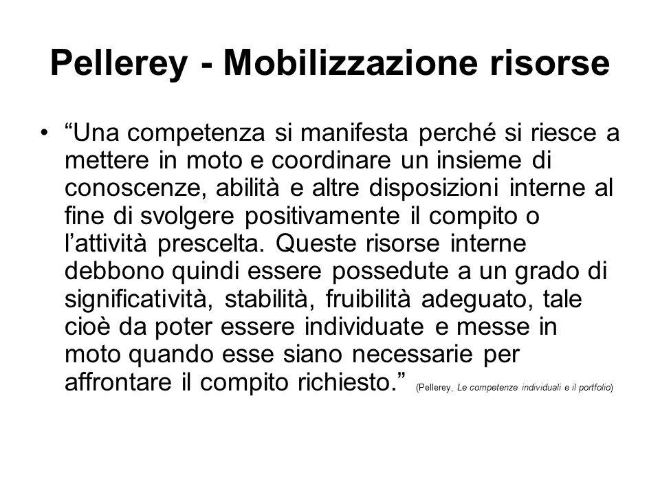 Pellerey - Mobilizzazione risorse