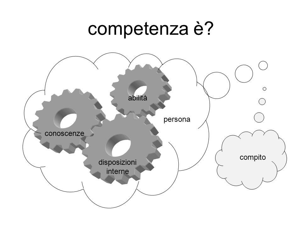 competenza è abilità persona conoscenze compito disposizioni interne