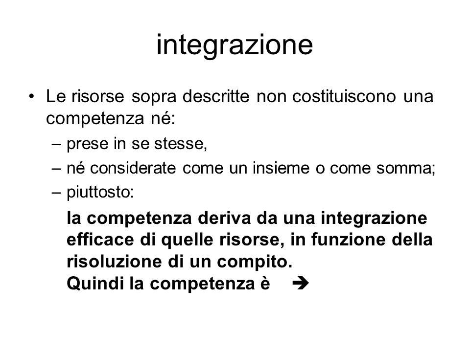integrazione Le risorse sopra descritte non costituiscono una competenza né: prese in se stesse, né considerate come un insieme o come somma;
