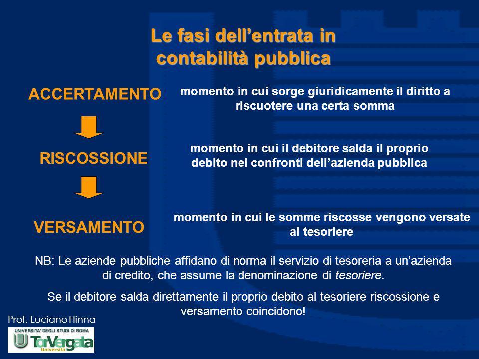 Le fasi dell'entrata in contabilità pubblica