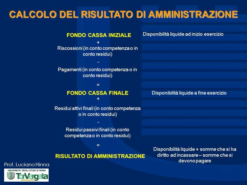 CALCOLO DEL RISULTATO DI AMMINISTRAZIONE RISULTATO DI AMMINISTRAZIONE