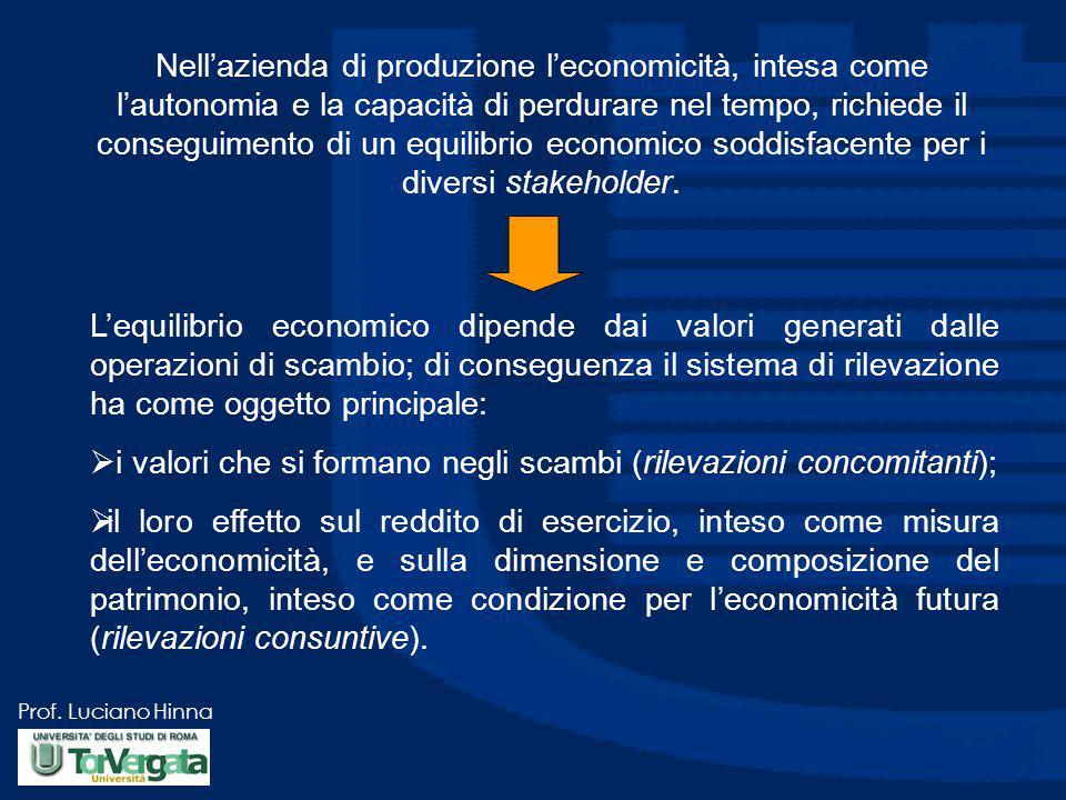 Nell'azienda di produzione l'economicità, intesa come l'autonomia e la capacità di perdurare nel tempo, richiede il conseguimento di un equilibrio economico soddisfacente per i diversi stakeholder.