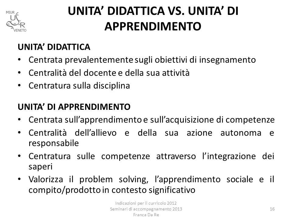 UNITA' DIDATTICA VS. UNITA' DI APPRENDIMENTO