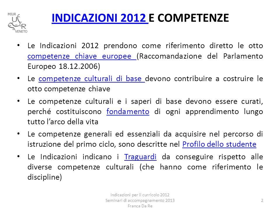 INDICAZIONI 2012 E COMPETENZE