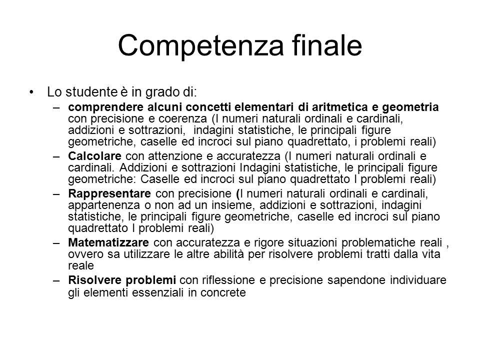 Competenza finale Lo studente è in grado di: