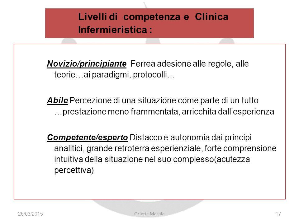 Livelli di competenza e Clinica Infermieristica :