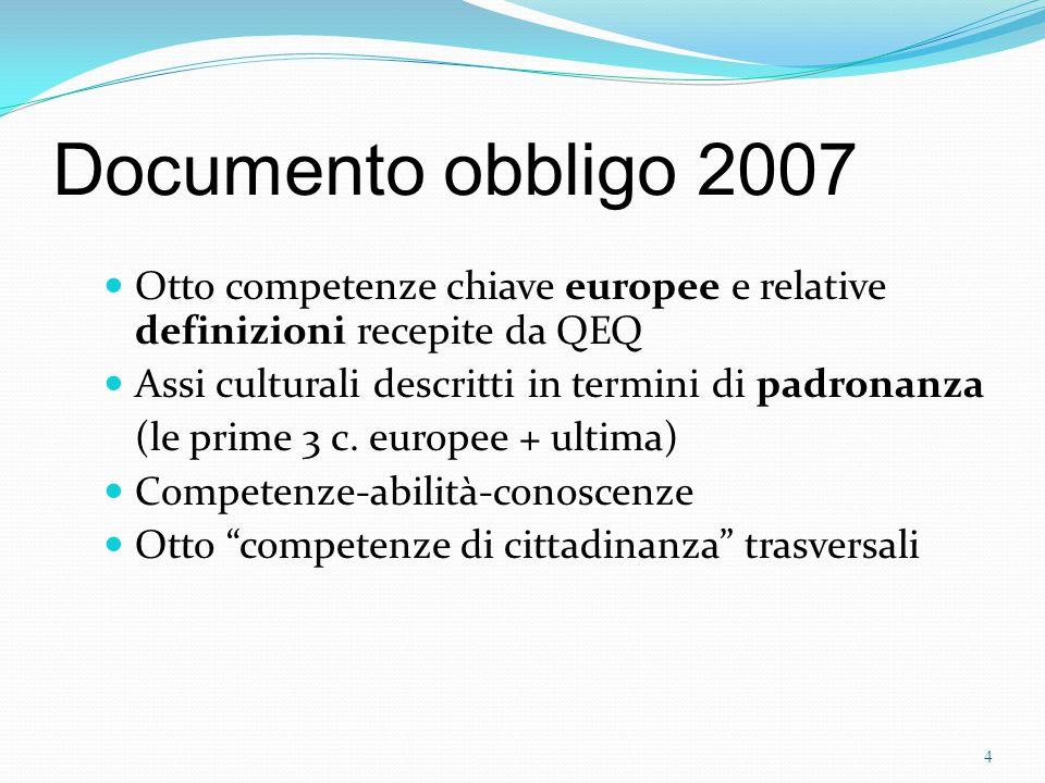 Documento obbligo 2007 Otto competenze chiave europee e relative definizioni recepite da QEQ. Assi culturali descritti in termini di padronanza.
