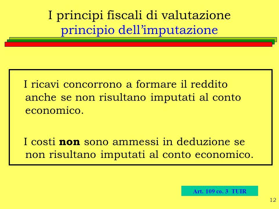 I principi fiscali di valutazione principio dell'imputazione
