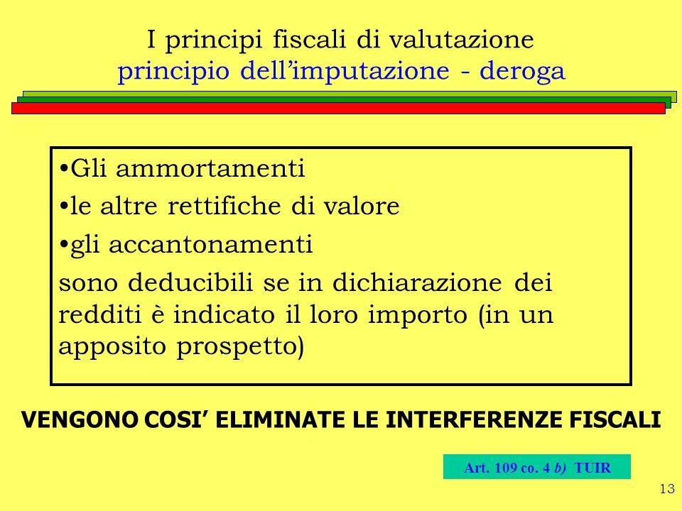 I principi fiscali di valutazione principio dell'imputazione - deroga
