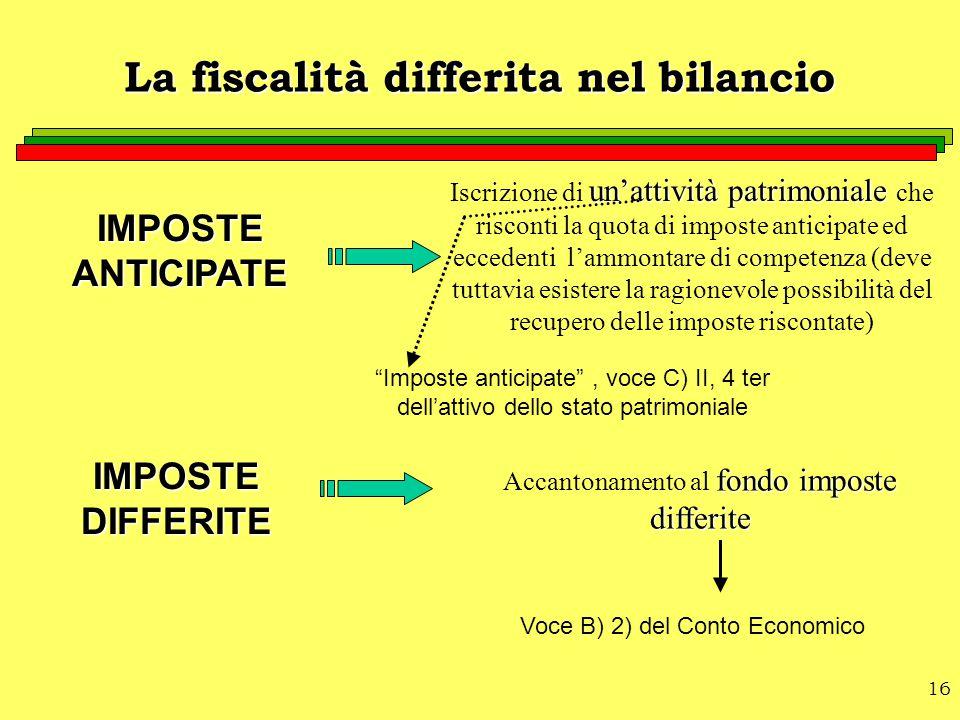 La fiscalità differita nel bilancio