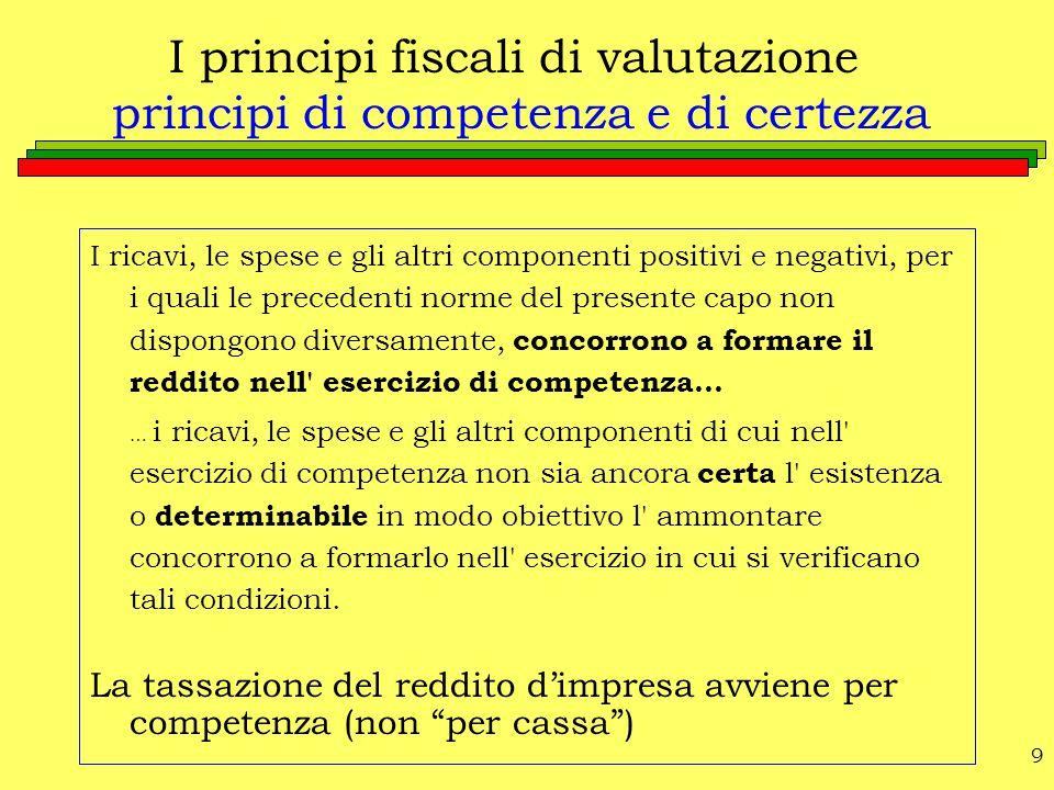 I principi fiscali di valutazione principi di competenza e di certezza