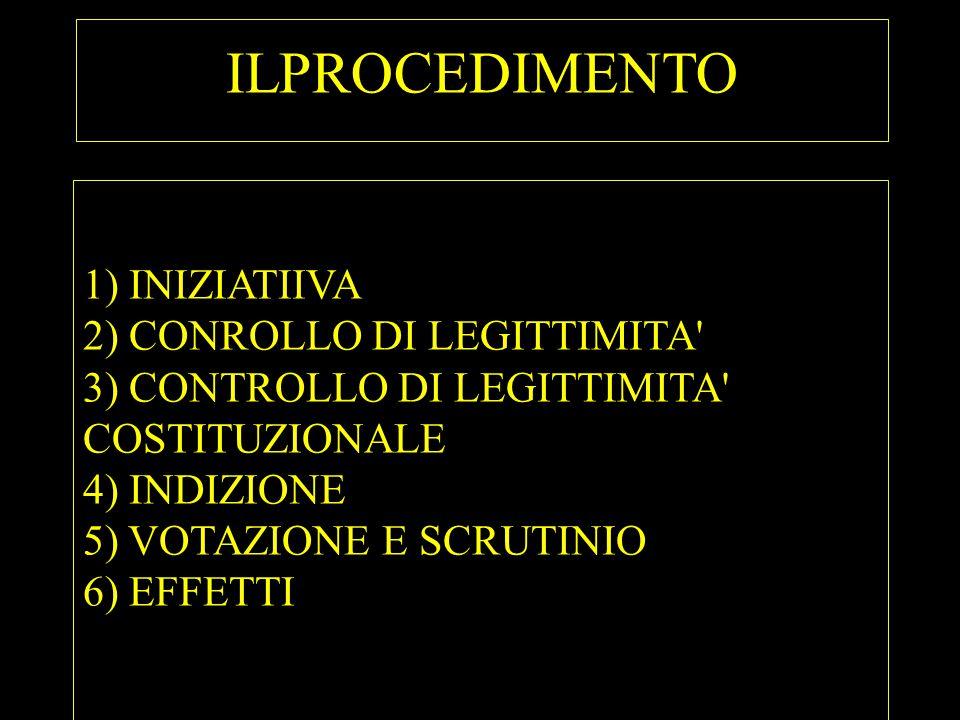 ILPROCEDIMENTO 1) INIZIATIIVA 2) CONROLLO DI LEGITTIMITA