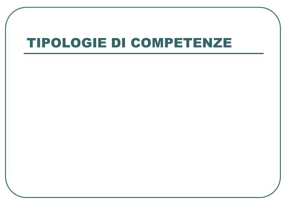TIPOLOGIE DI COMPETENZE