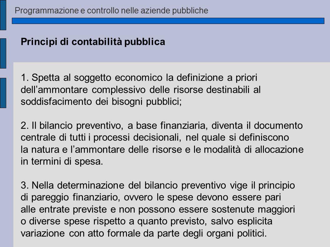 Principi di contabilità pubblica