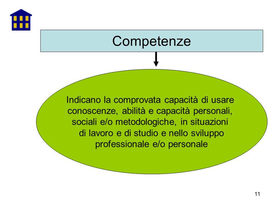 Competenze Indicano la comprovata capacità di usare