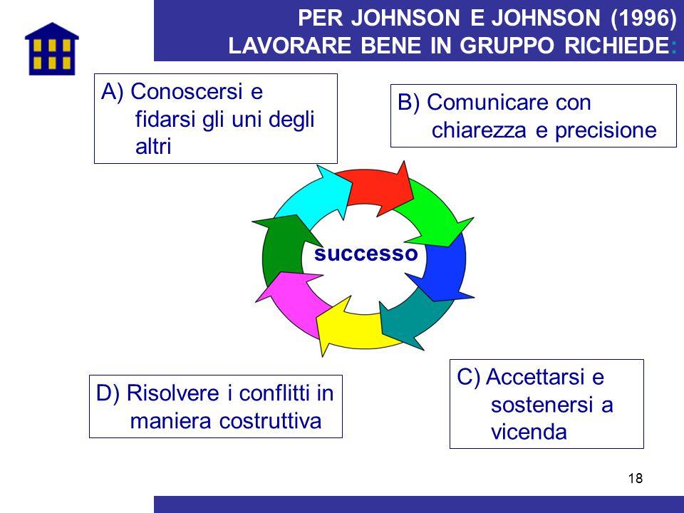 PER JOHNSON E JOHNSON (1996) LAVORARE BENE IN GRUPPO RICHIEDE: