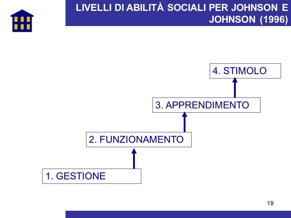 LIVELLI DI ABILITÀ SOCIALI PER JOHNSON E JOHNSON (1996)