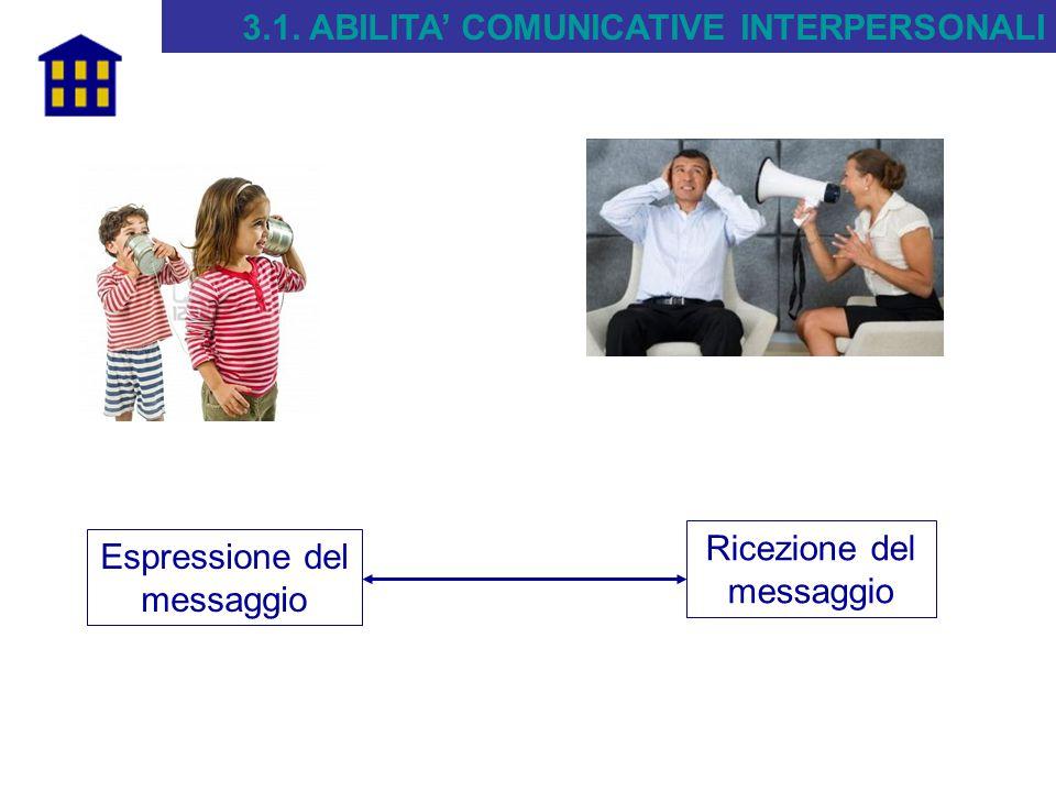3.1. ABILITA' COMUNICATIVE INTERPERSONALI