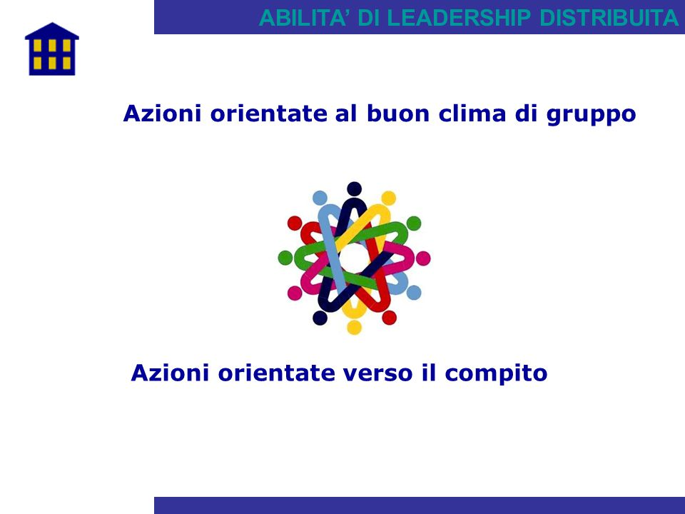ABILITA' DI LEADERSHIP DISTRIBUITA