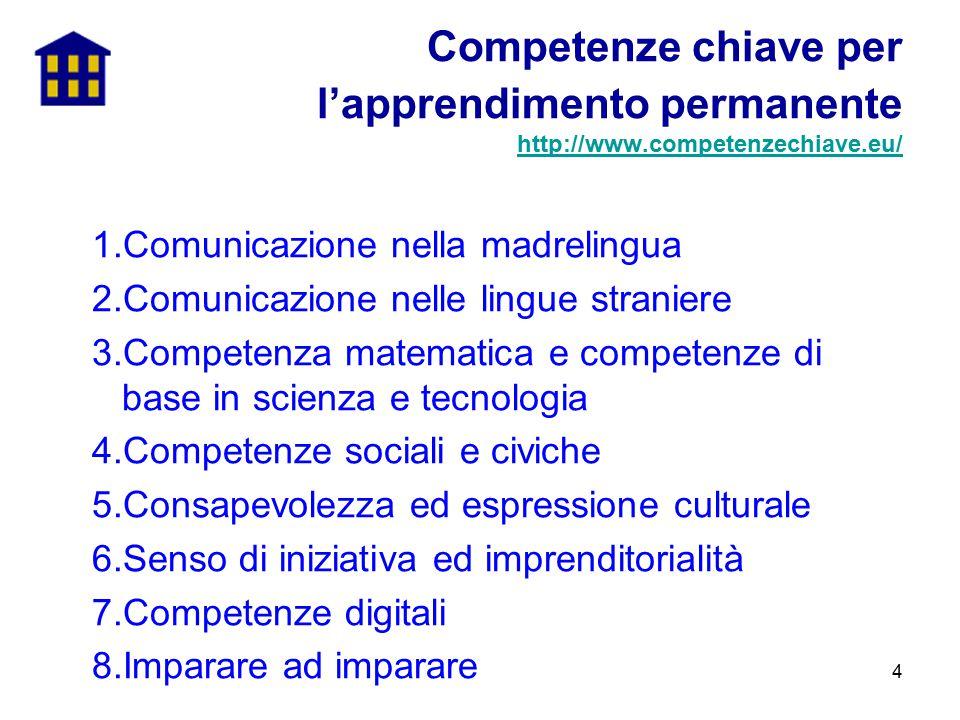 Competenze chiave per l'apprendimento permanente http://www