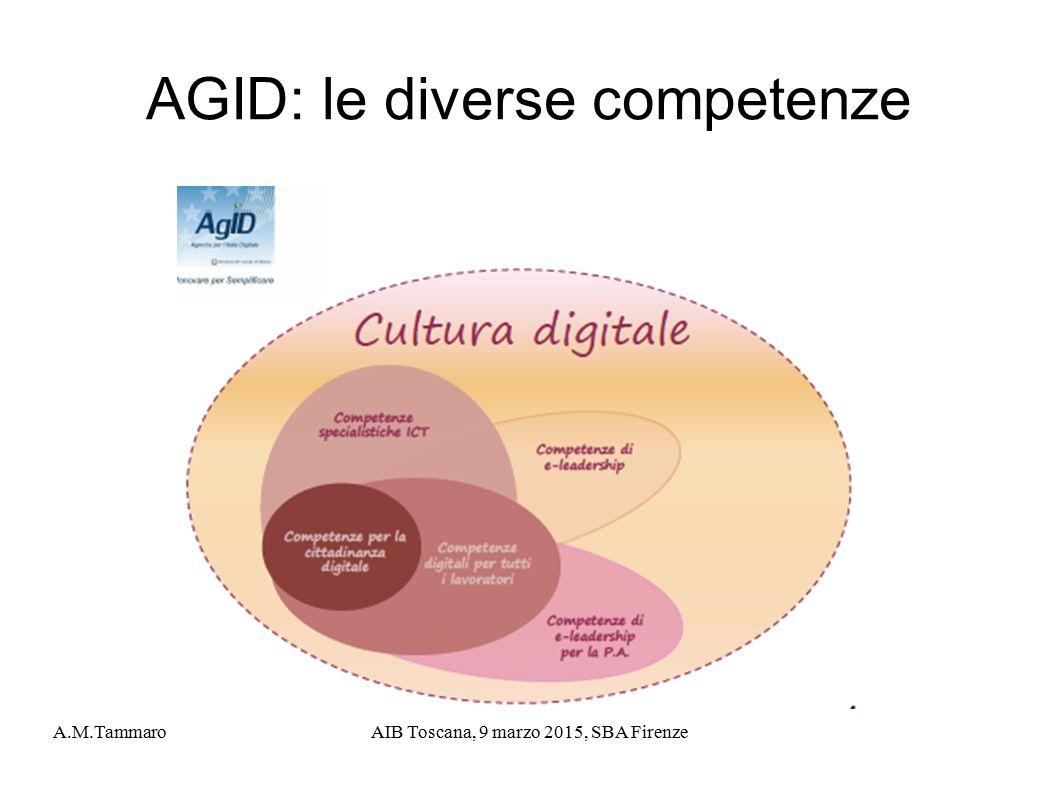 AGID: le diverse competenze