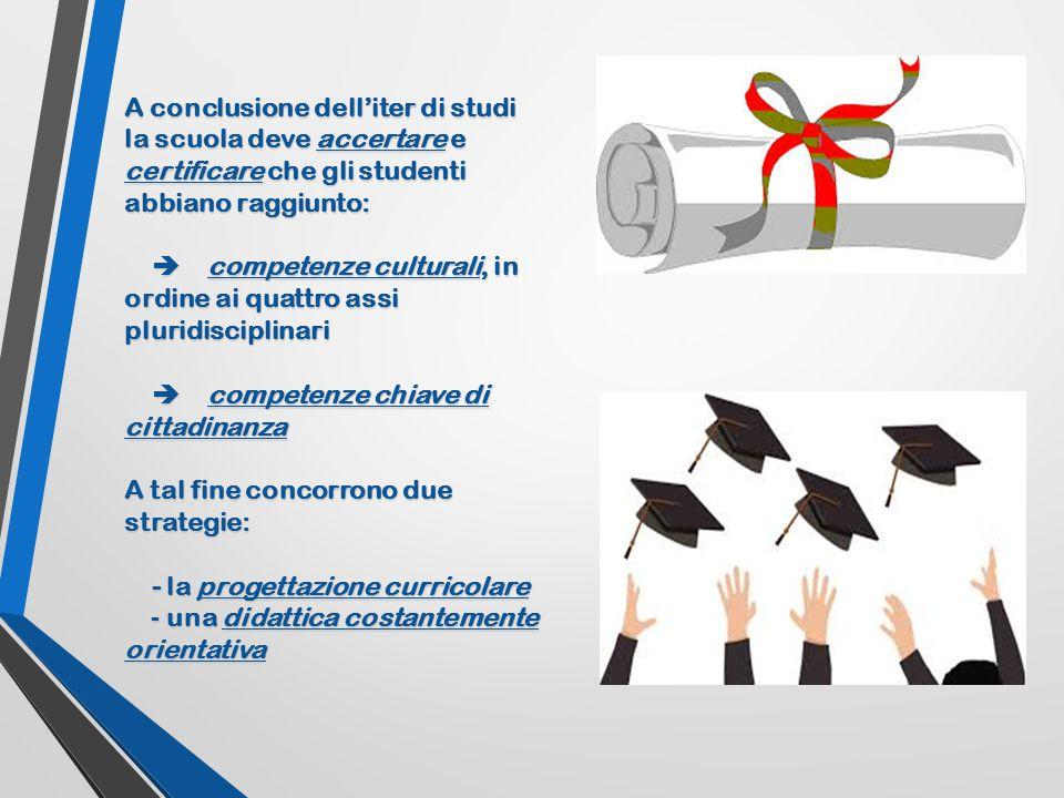 A conclusione dell'iter di studi la scuola deve accertare e certificare che gli studenti abbiano raggiunto: