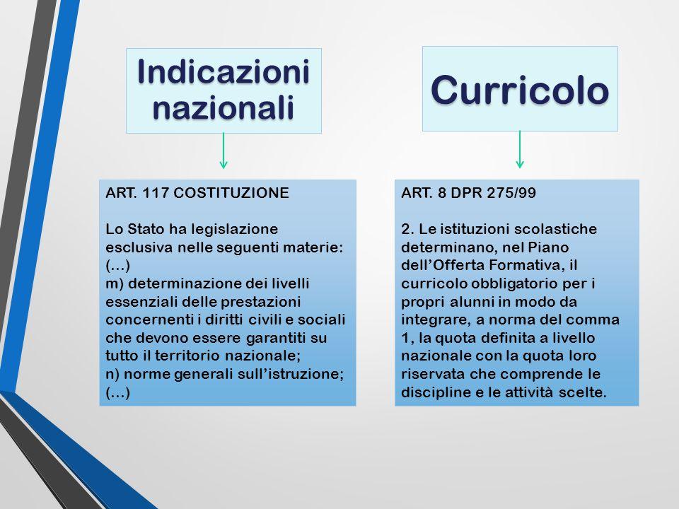 Curricolo Indicazioni nazionali ART. 117 COSTITUZIONE