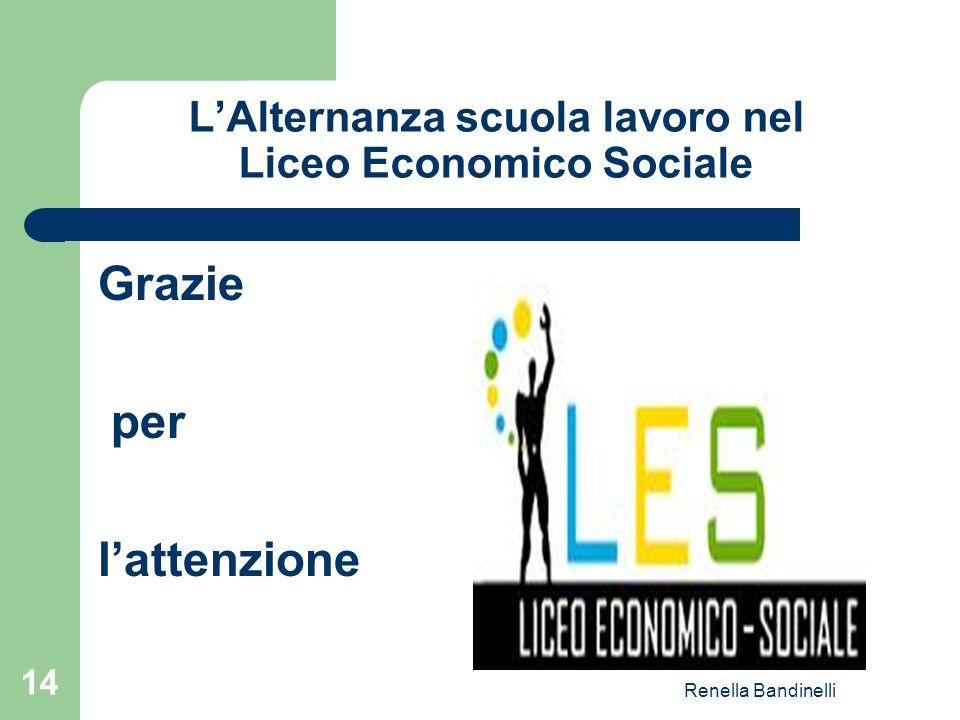 L'Alternanza scuola lavoro nel Liceo Economico Sociale