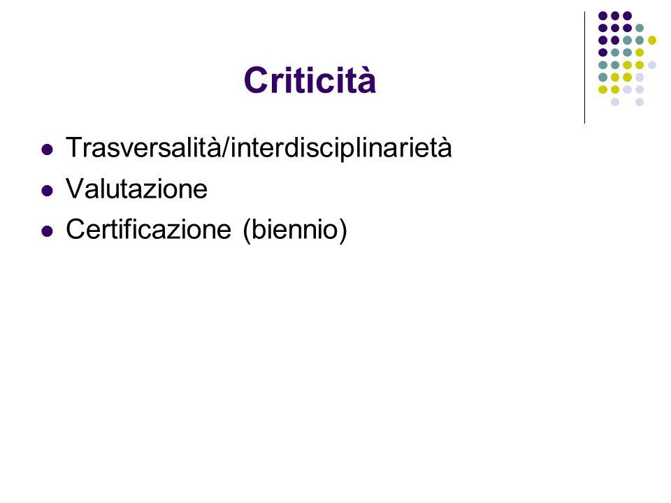 Criticità Trasversalità/interdisciplinarietà Valutazione