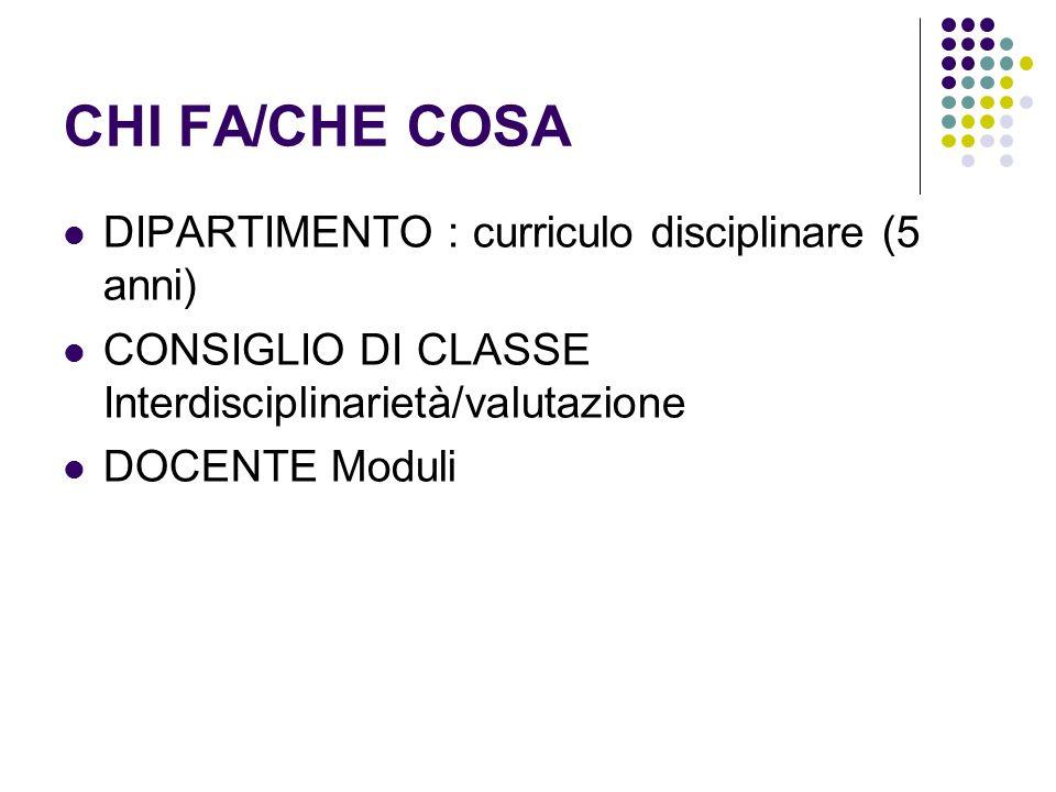 CHI FA/CHE COSA DIPARTIMENTO : curriculo disciplinare (5 anni)
