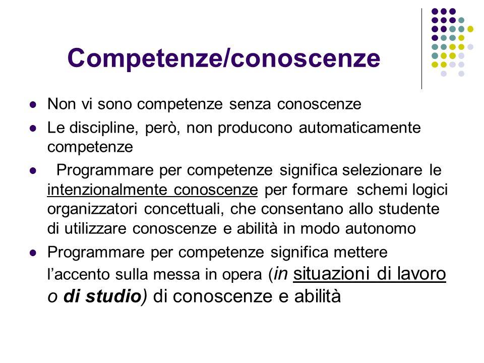 Competenze/conoscenze