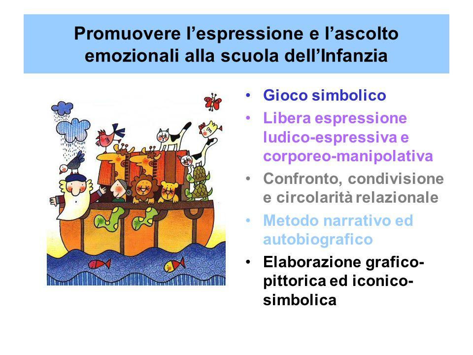 Promuovere l'espressione e l'ascolto emozionali alla scuola dell'Infanzia