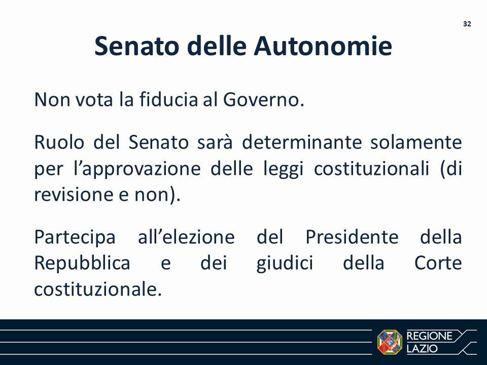 Senato delle Autonomie