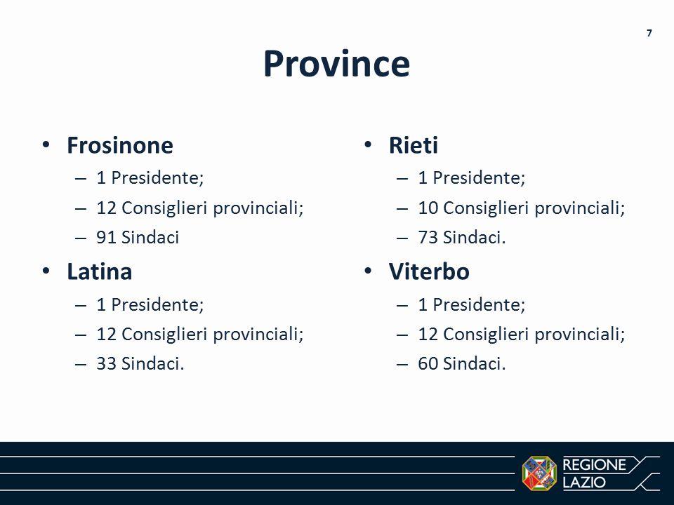 Province Frosinone Latina Rieti Viterbo 1 Presidente;